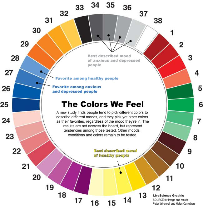 thesis published in color Guidelines for thesis preparation in black text (color for images for referencing an article published in a book.